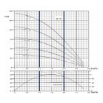 AQUALIFT 75QJD122 - 0,55 búvárszivattyú